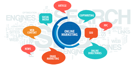 Online Web Marketing