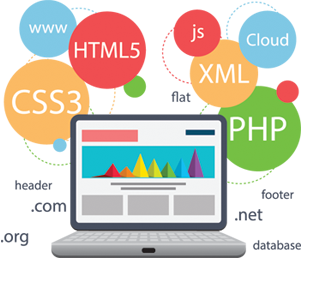 Dynamic Web Development Bahrain